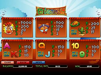 Валуйных ставок mexicana мексиканца игровой автомат процентную